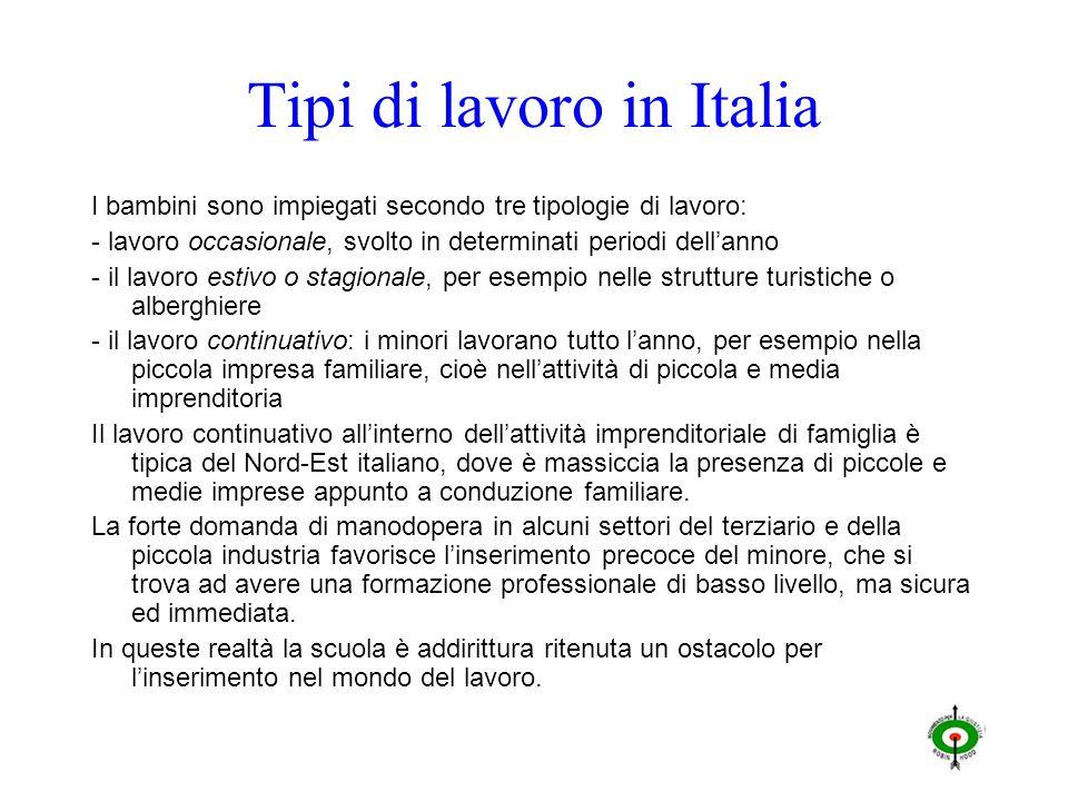 Tipi di lavoro in Italia