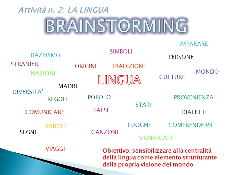 BRAINSTORMING LINGUA Attività n. 2: LA LINGUA IMPARARE SIMBOLI