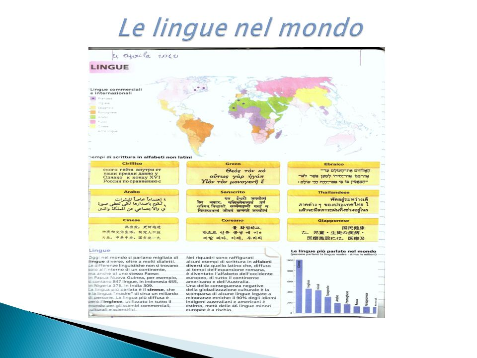 Le lingue nel mondo