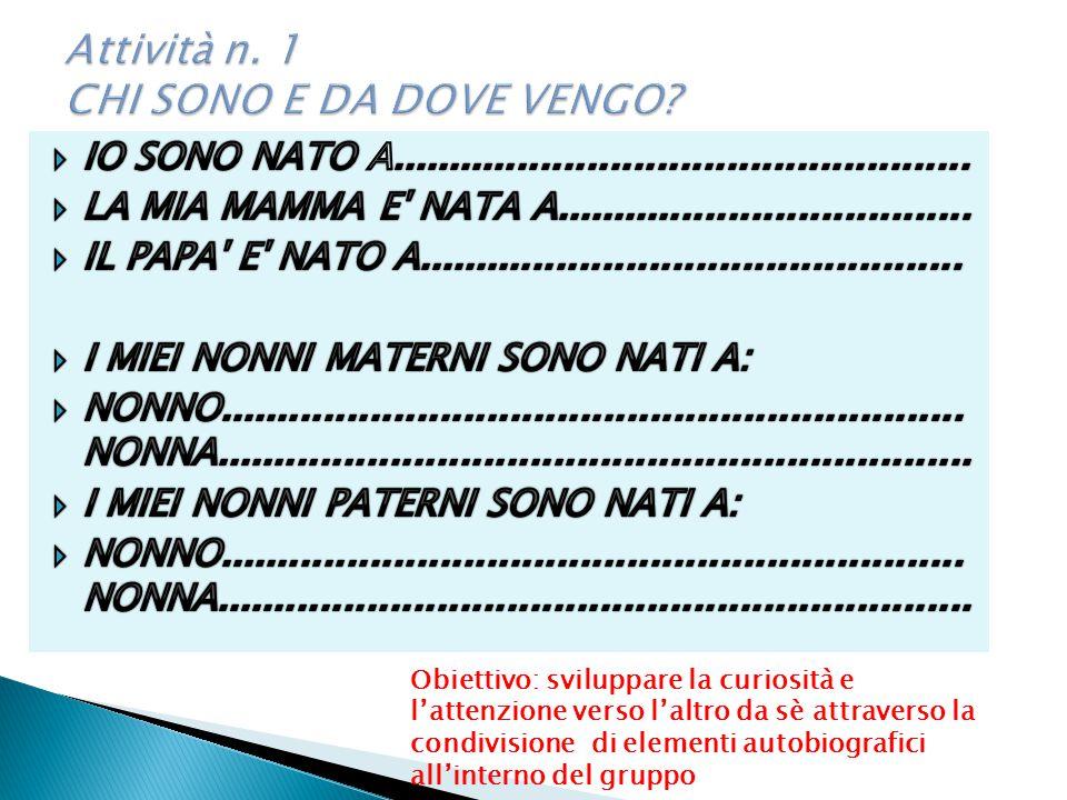 Attività n. 1 CHI SONO E DA DOVE VENGO