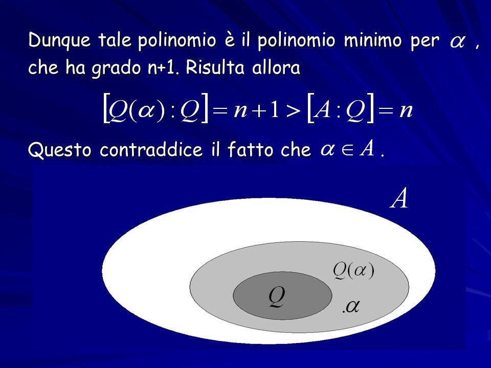 Dunque tale polinomio è il polinomio minimo per ,
