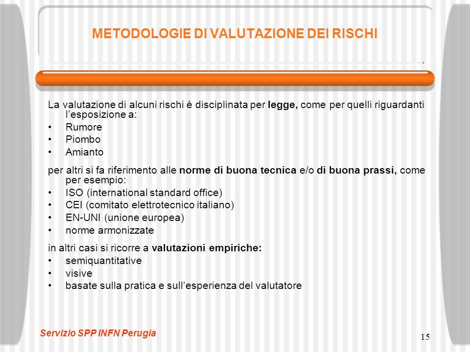METODOLOGIE DI VALUTAZIONE DEI RISCHI