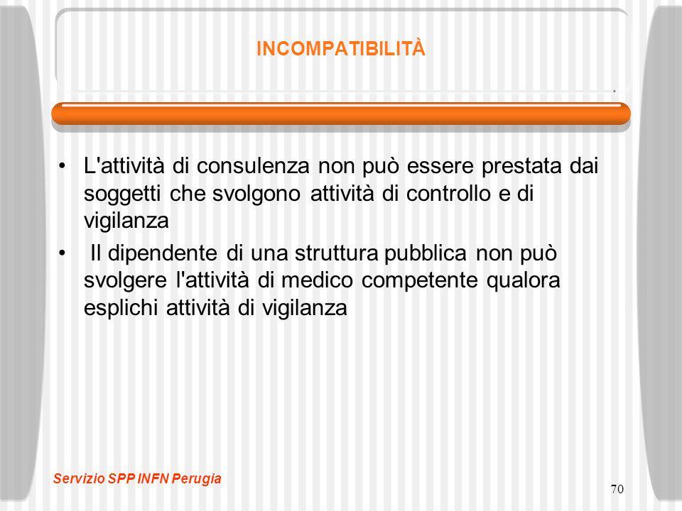 INCOMPATIBILITÀ L attività di consulenza non può essere prestata dai soggetti che svolgono attività di controllo e di vigilanza.