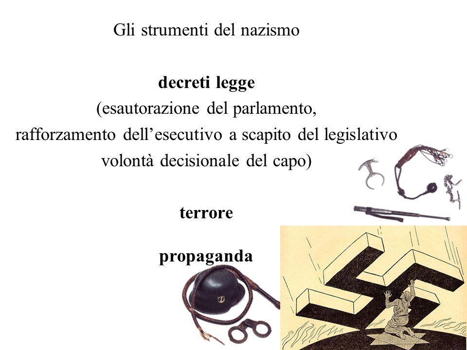 decreti legge propaganda