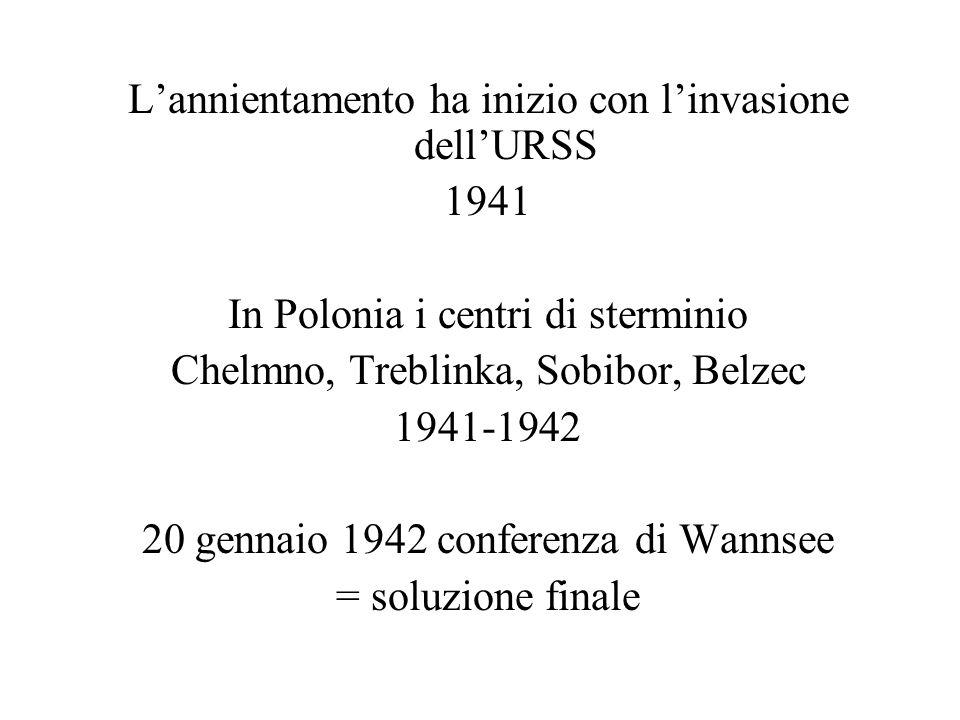 L'annientamento ha inizio con l'invasione dell'URSS 1941