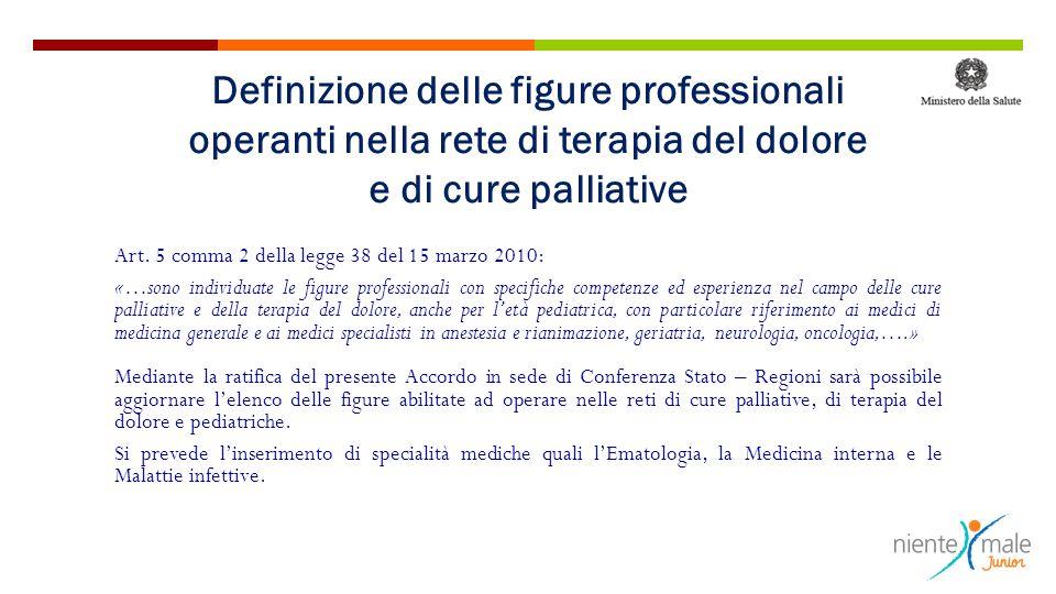 Definizione delle figure professionali operanti nella rete di terapia del dolore e di cure palliative