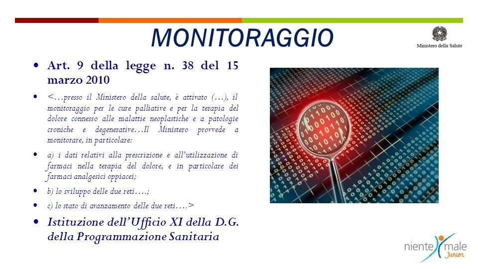 MONITORAGGIO Art. 9 della legge n. 38 del 15 marzo 2010