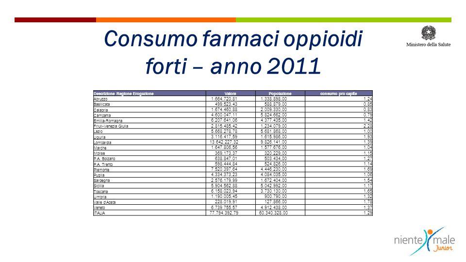 Consumo farmaci oppioidi forti – anno 2011