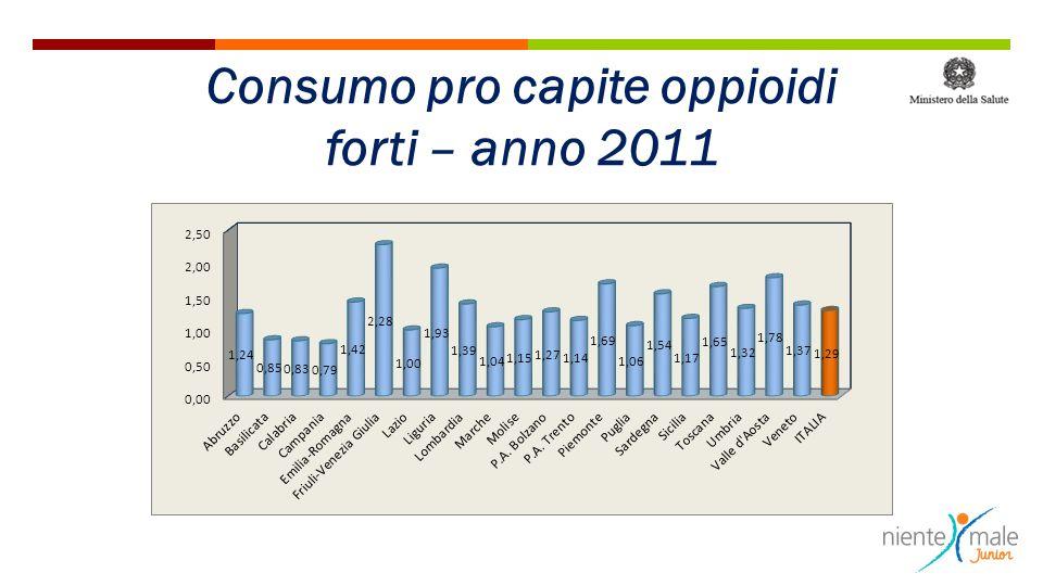 Consumo pro capite oppioidi forti – anno 2011