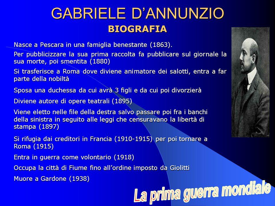 Nasce a Pescara in una famiglia benestante (1863).