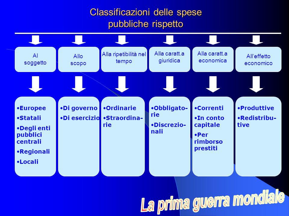 Classificazioni delle spese pubbliche rispetto