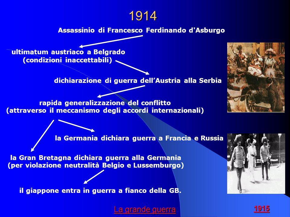 1914 La grande guerra Assassinio di Francesco Ferdinando d Asburgo