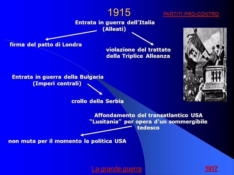 1915 La grande guerra Entrata in guerra dell'Italia (Alleati)