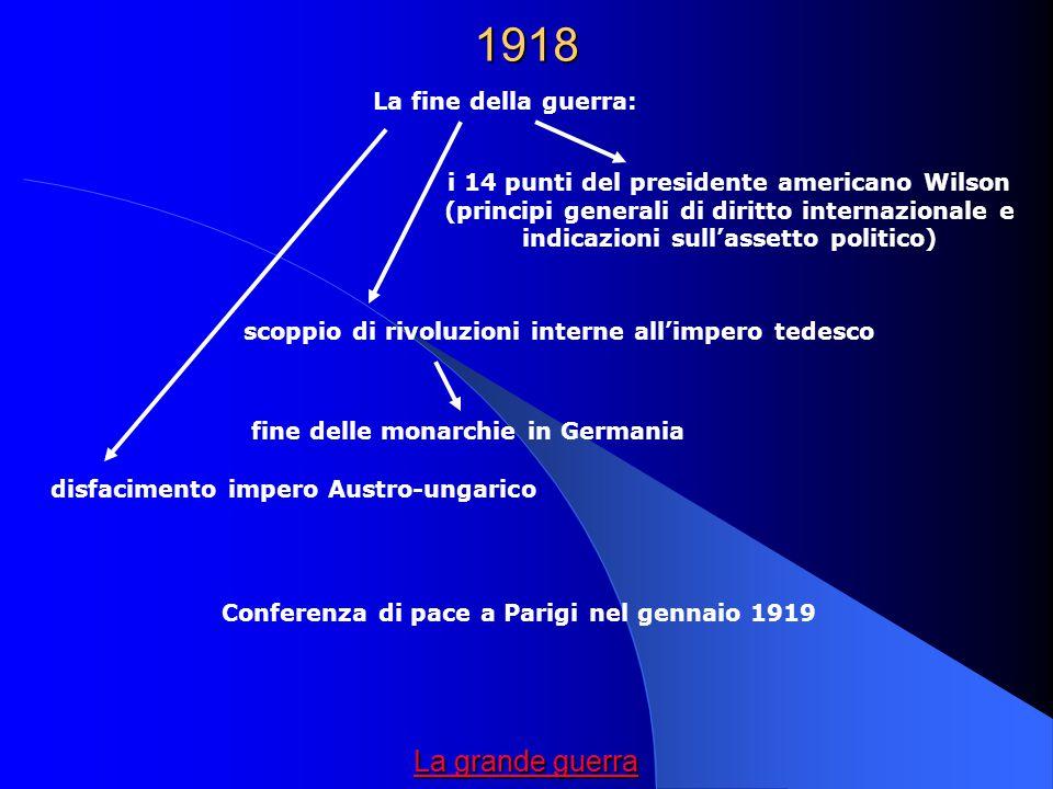 1918 La grande guerra La fine della guerra: