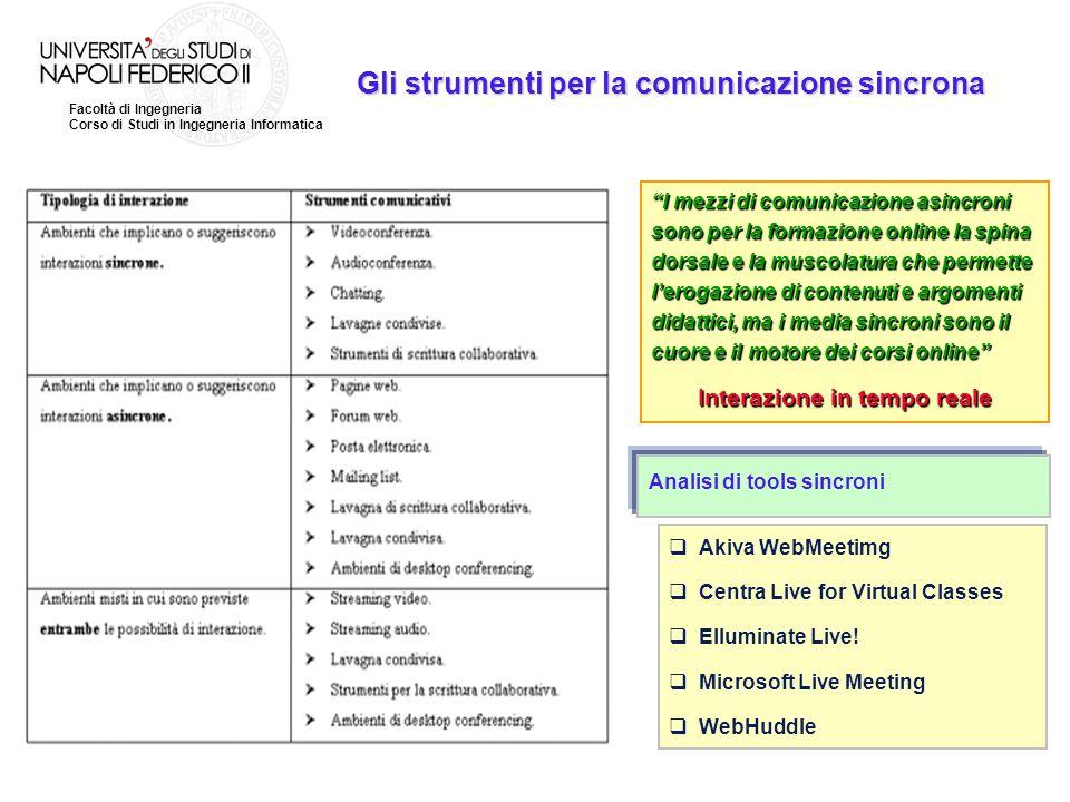 Gli strumenti per la comunicazione sincrona