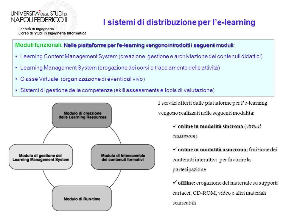 I sistemi di distribuzione per l'e-learning