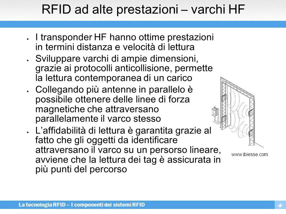 RFID ad alte prestazioni – varchi HF
