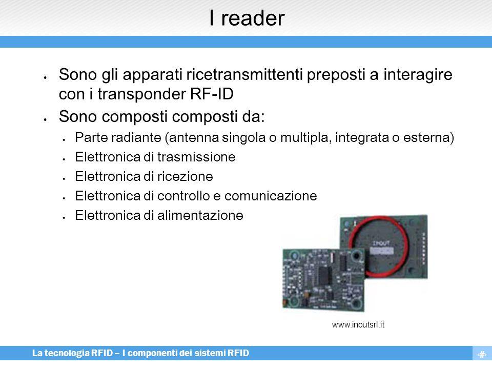 I reader Sono gli apparati ricetransmittenti preposti a interagire con i transponder RF-ID. Sono composti composti da: