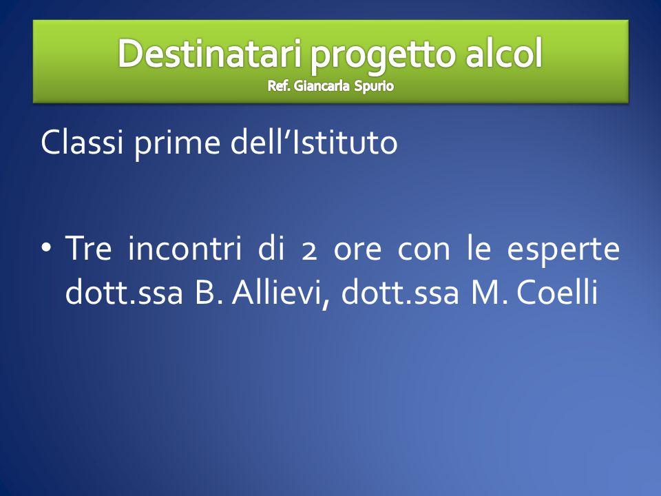 Destinatari progetto alcol Ref. Giancarla Spurio