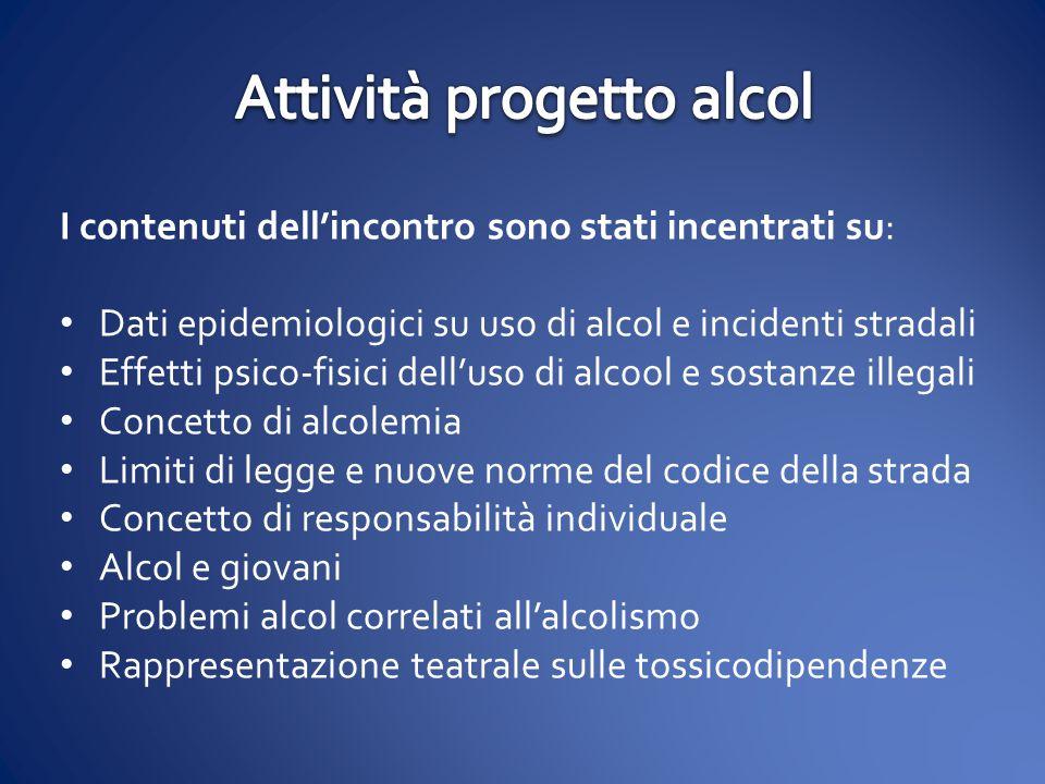 Attività progetto alcol