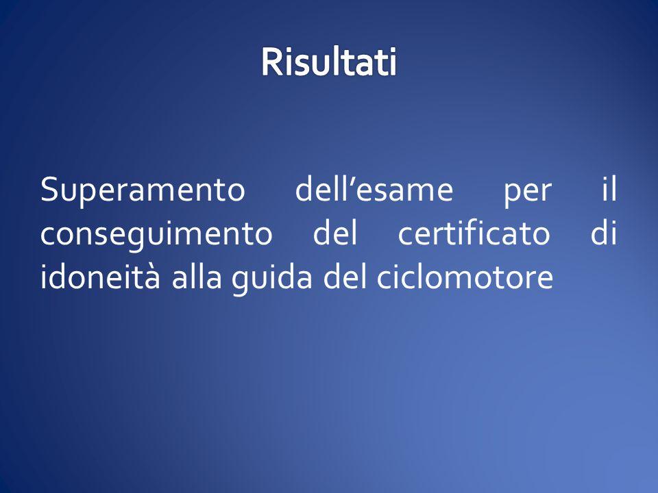 Risultati Superamento dell'esame per il conseguimento del certificato di idoneità alla guida del ciclomotore.