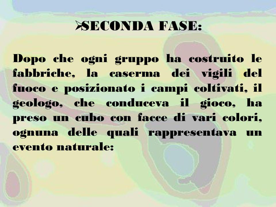 SECONDA FASE: