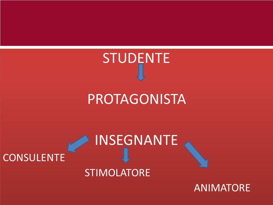 STUDENTE PROTAGONISTA INSEGNANTE CONSULENTE STIMOLATORE ANIMATORE
