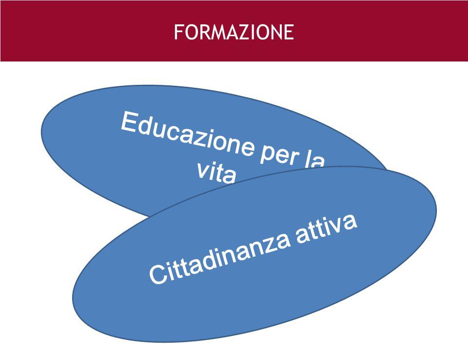 Educazione per la vita Cittadinanza attiva
