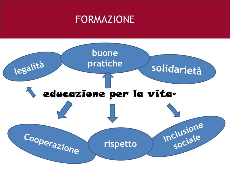 educazione per la vita-
