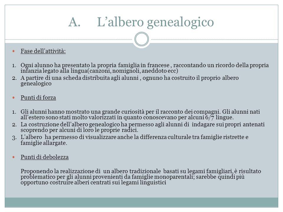 A. L'albero genealogico