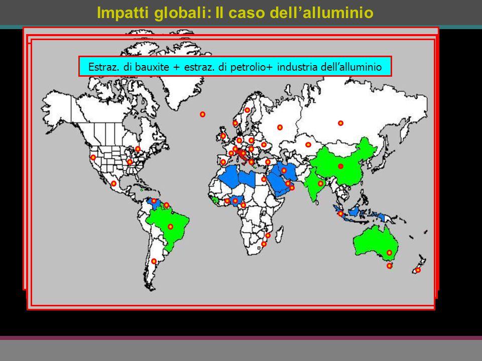 Impatti globali: Il caso dell'alluminio
