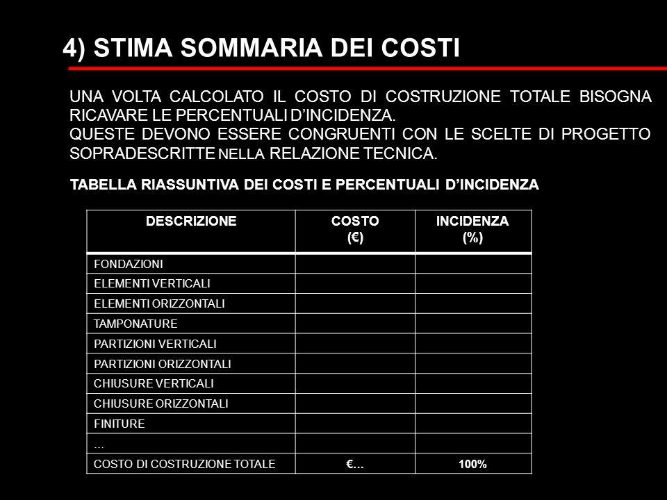 4) STIMA SOMMARIA DEI COSTI