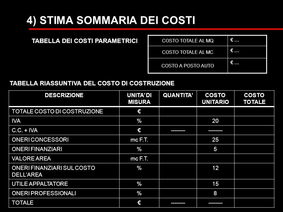 Brevi note per la redazione della ppt scaricare for Stima del costo portico