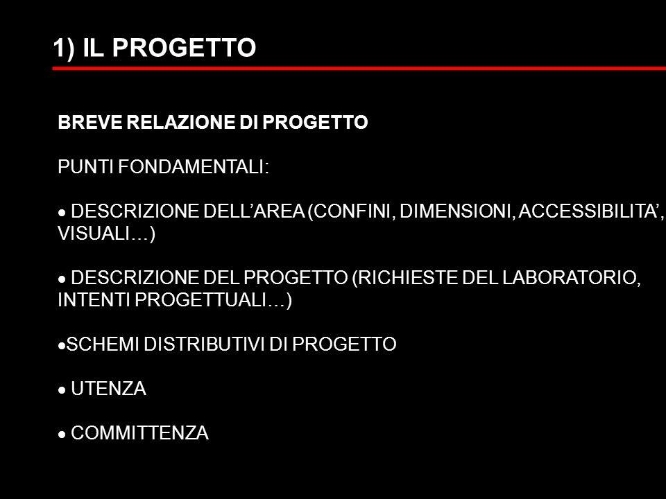 1) IL PROGETTO BREVE RELAZIONE DI PROGETTO PUNTI FONDAMENTALI: