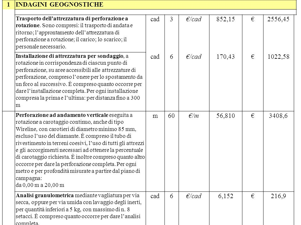 INDAGINI GEOGNOSTICHE cad 3 €/cad 852,15 € 2556,45