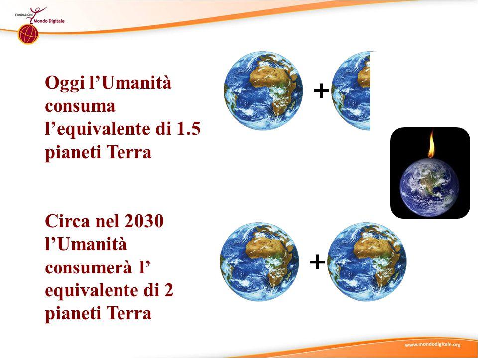 + + Oggi l'Umanità consuma l'equivalente di 1.5 pianeti Terra