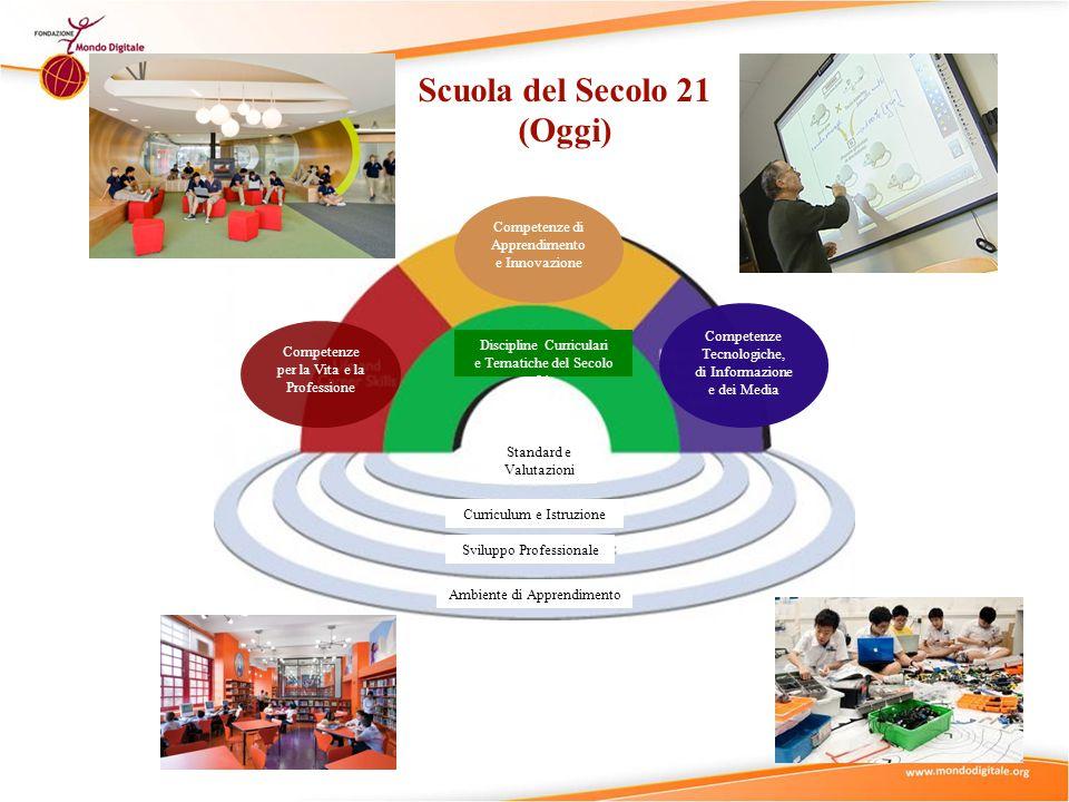 Scuola del Secolo 21 (Oggi)