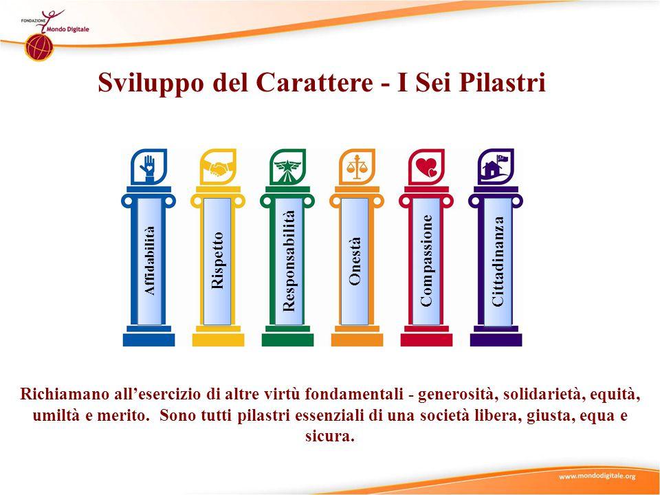 Sviluppo del Carattere - I Sei Pilastri