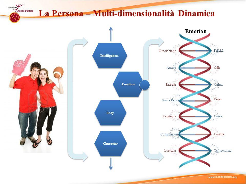 La Persona – Multi-dimensionalità Dinamica
