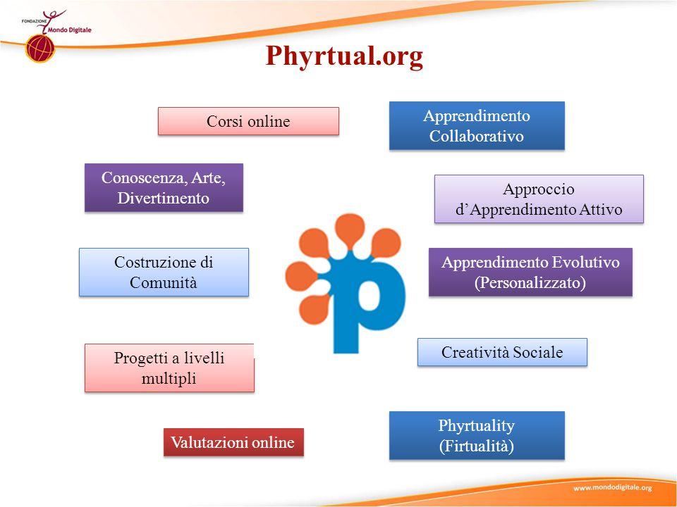 Phyrtual.org Apprendimento Collaborativo Corsi online