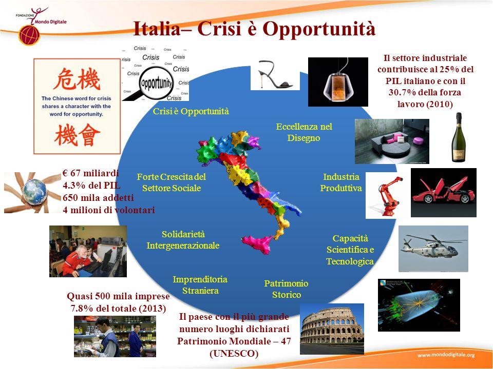 Italia– Crisi è Opportunità