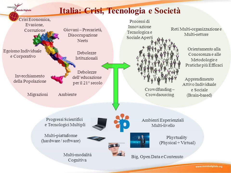 Italia: Crisi, Tecnologia e Società