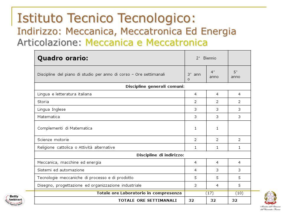 Istituto Tecnico Tecnologico: Indirizzo: Meccanica, Meccatronica Ed Energia Articolazione: Meccanica e Meccatronica