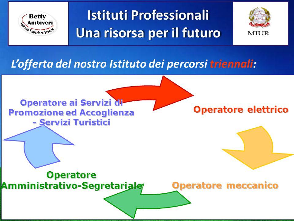 Istituti Professionali Una risorsa per il futuro