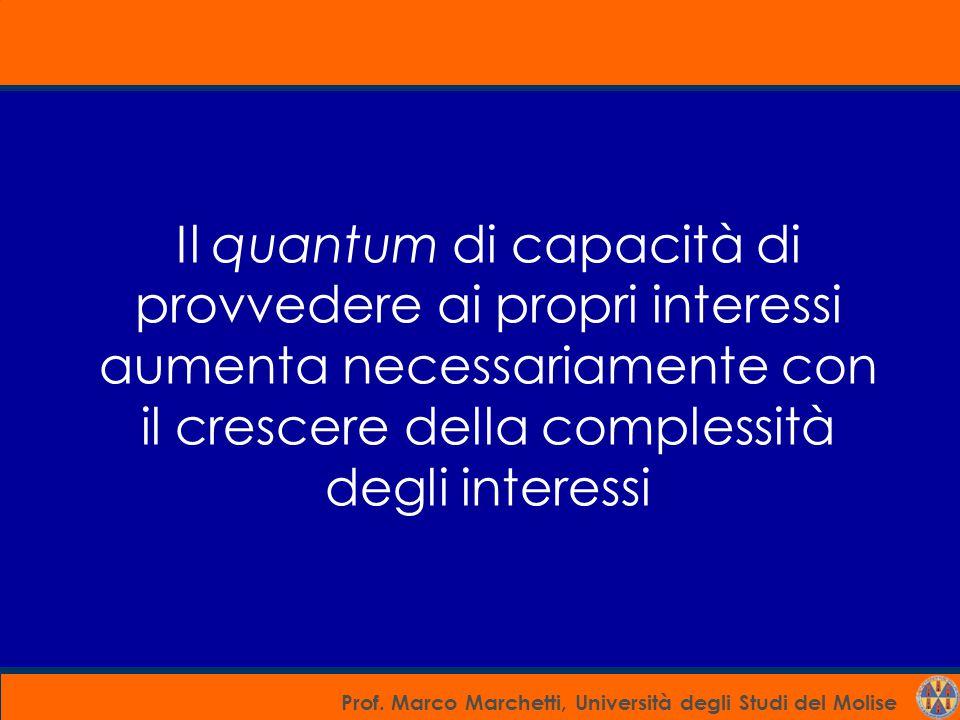 Il quantum di capacità di provvedere ai propri interessi aumenta necessariamente con il crescere della complessità degli interessi