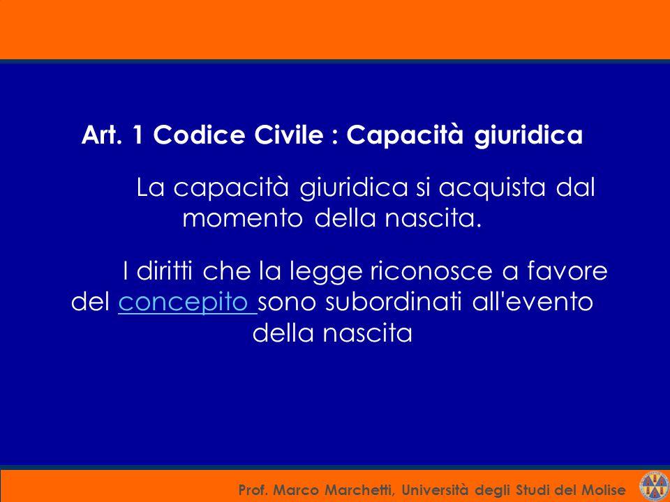 Art. 1 Codice Civile : Capacità giuridica