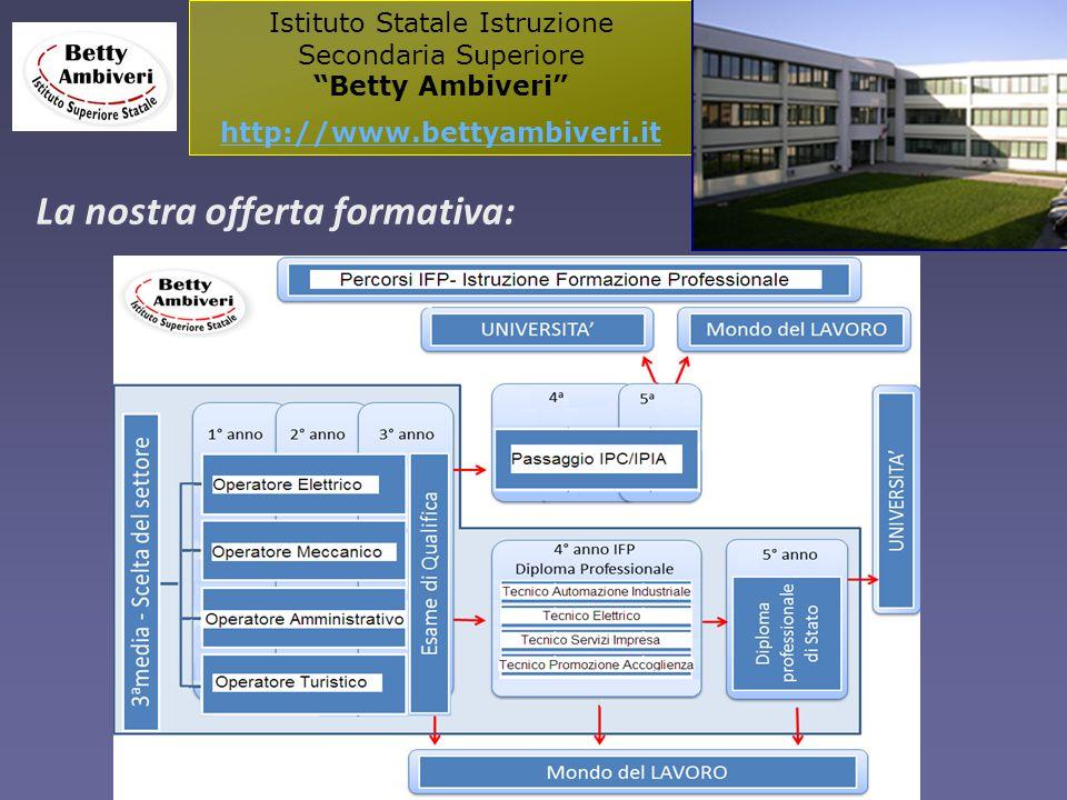 Istituto Statale Istruzione Secondaria Superiore