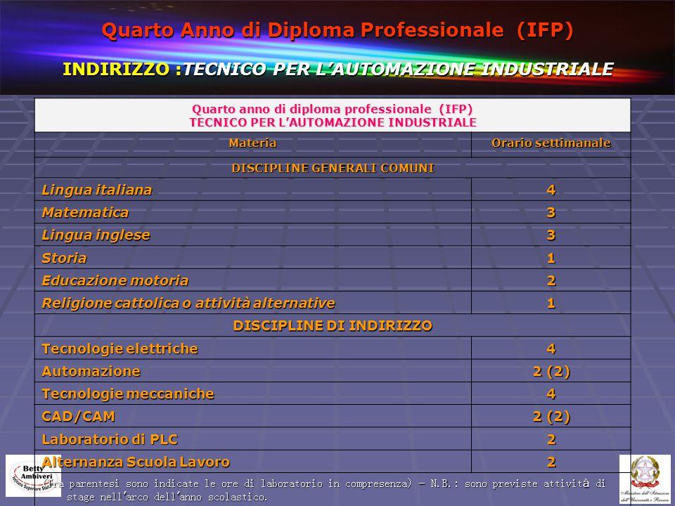 Quarto Anno di Diploma Professionale (IFP) INDIRIZZO :TECNICO PER L'AUTOMAZIONE INDUSTRIALE