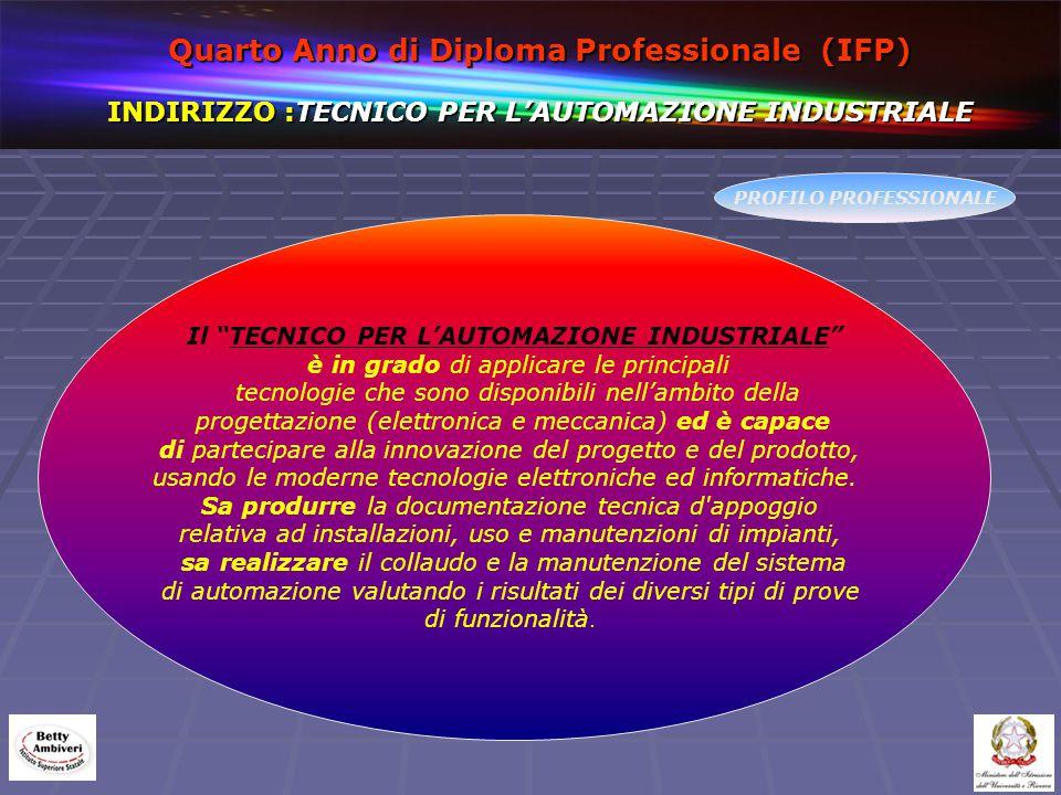 PROFILO PROFESSIONALE Il TECNICO PER L'AUTOMAZIONE INDUSTRIALE