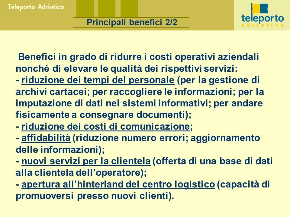 Teleporto Adriatico Principali benefici 2/2.